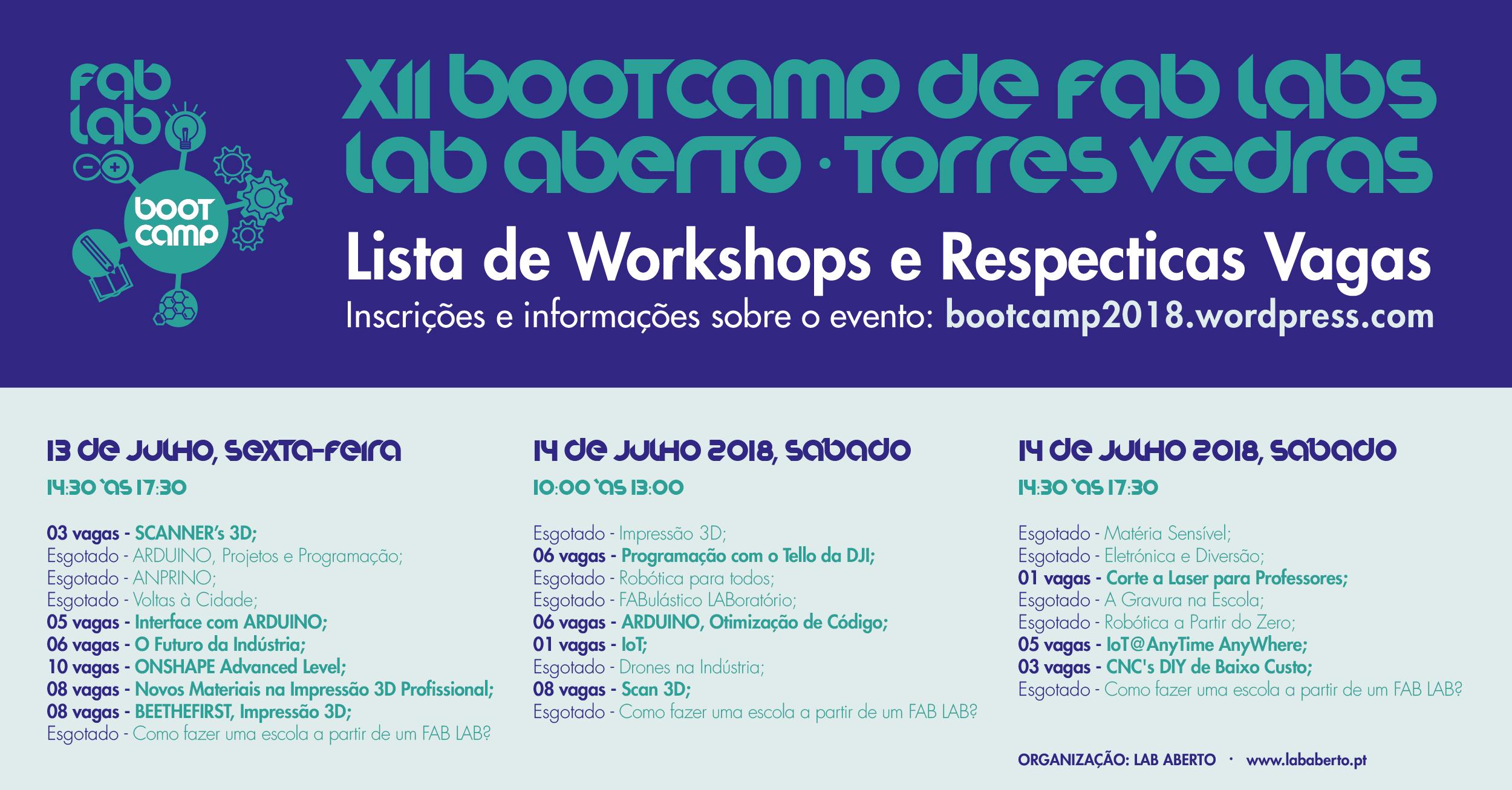 Vagas disponíveis nos Workshops Fablab Bootcamp